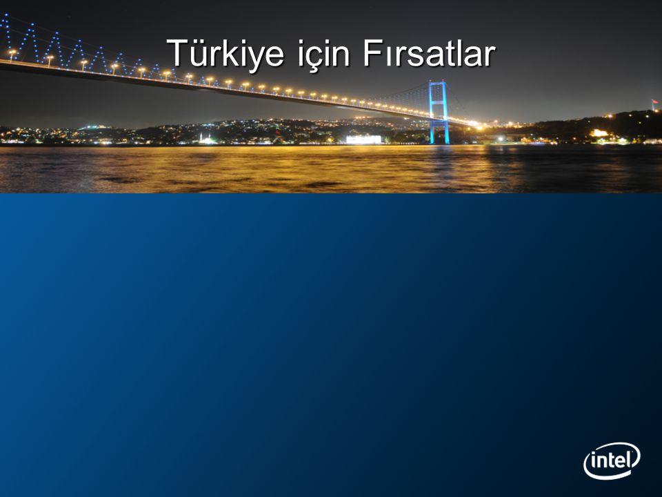 Türkiye için Frsatlar Türkiye için Fırsatlar Yazılım Bulut Bilişim Bütünleşik (Gömülü) Cihazlar Telekom 2.0