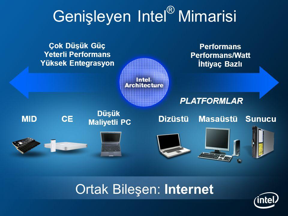 Genişleyen Intel ® Mimarisi DizüstüMasaüstüSunucu PLATFORMLAR Performans Performans/Watt İhtiyaç Bazlı Ortak Bileşen: Internet MID Çok Düşük Güç Yeter