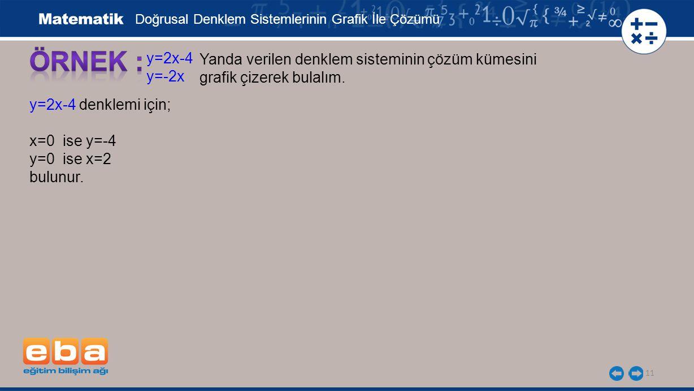 11 y=2x-4 y=-2x Yanda verilen denklem sisteminin çözüm kümesini grafik çizerek bulalım.