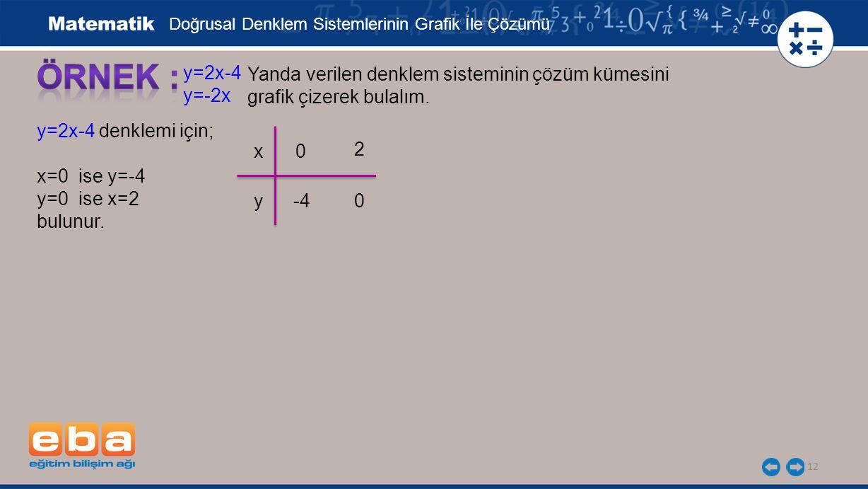 12 y=2x-4 y=-2x Yanda verilen denklem sisteminin çözüm kümesini grafik çizerek bulalım.