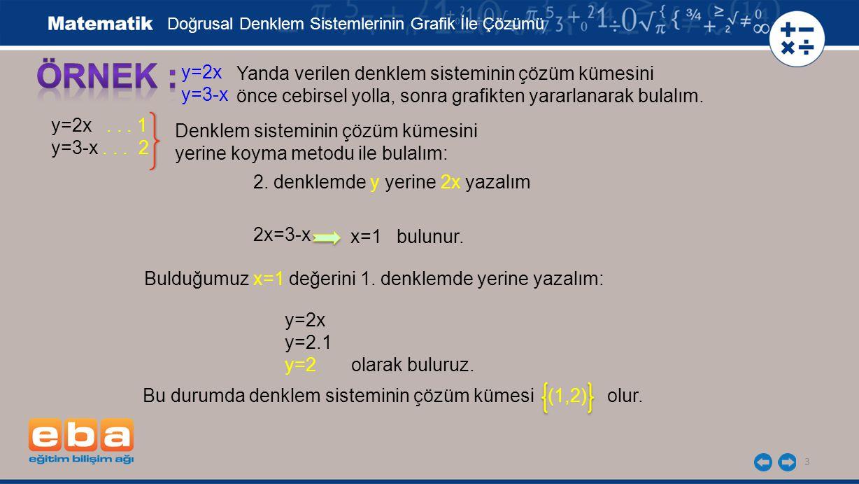 3 y=2x y=3-x Yanda verilen denklem sisteminin çözüm kümesini önce cebirsel yolla, sonra grafikten yararlanarak bulalım.