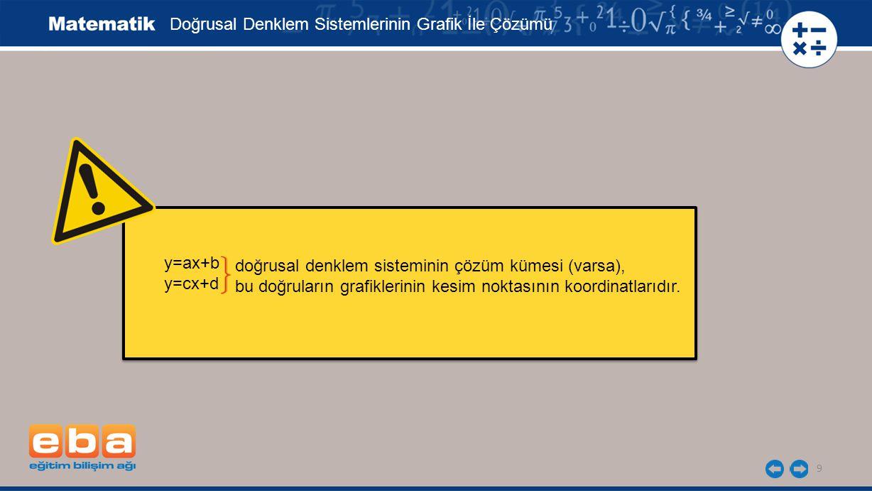 10 y=2x-4 y=-2x Yanda verilen denklem sisteminin çözüm kümesini grafik çizerek bulalım.