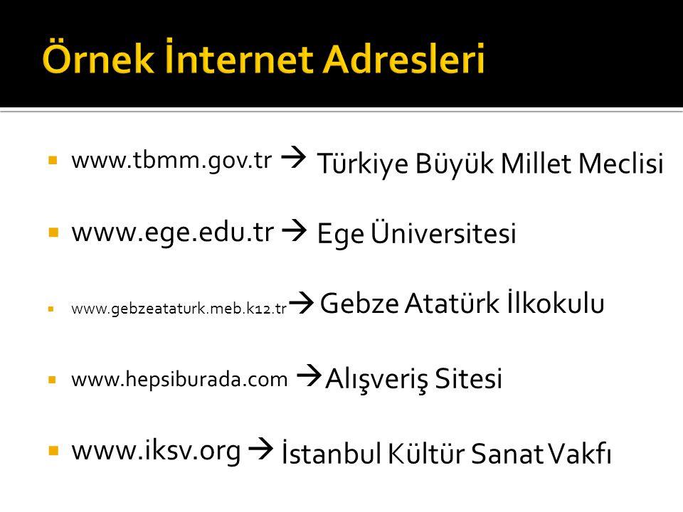  www.tbmm.gov.tr   www.ege.edu.tr   www.gebzeataturk.meb.k12.tr   www.hepsiburada.com   www.iksv.org  Türkiye Büyük Millet Meclisi Ege Üniversitesi Alışveriş Sitesi Gebze Atatürk İlkokulu İstanbul Kültür Sanat Vakfı