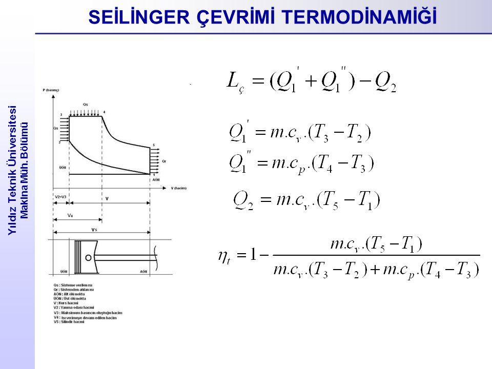 Yıldız Teknik Üniversitesi Makina Müh.Bölümü İDEAL ÇEVRİMLERİN KARŞILAŞTIRILMASI 4.