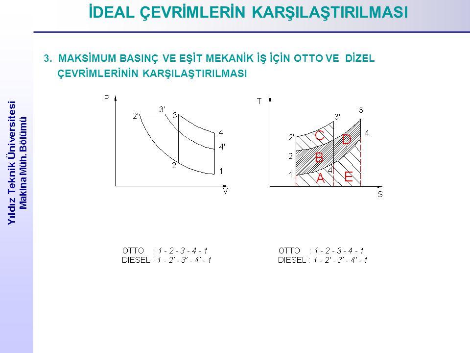 Yıldız Teknik Üniversitesi Makina Müh.Bölümü İDEAL ÇEVRİMLERİN KARŞILAŞTIRILMASI 3.