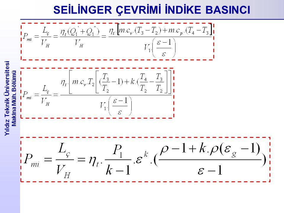 SEİLİNGER ÇEVRİMİ İNDİKE BASINCI Yıldız Teknik Üniversitesi Makina Müh. Bölümü