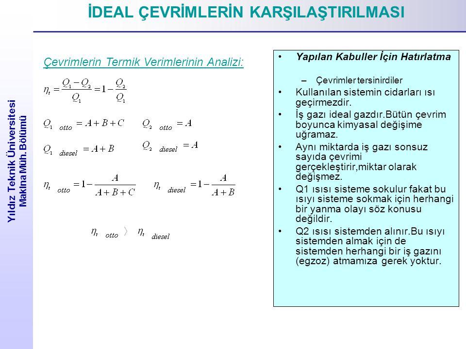 Yıldız Teknik Üniversitesi Makina Müh.Bölümü İDEAL ÇEVRİMLERİN KARŞILAŞTIRILMASI 2.