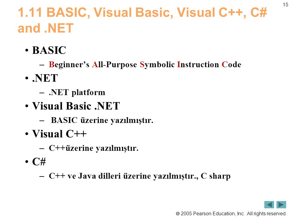  2005 Pearson Education, Inc. All rights reserved. 15 1.11 BASIC, Visual Basic, Visual C++, C# and.NET BASIC – Beginner's All-Purpose Symbolic Instru