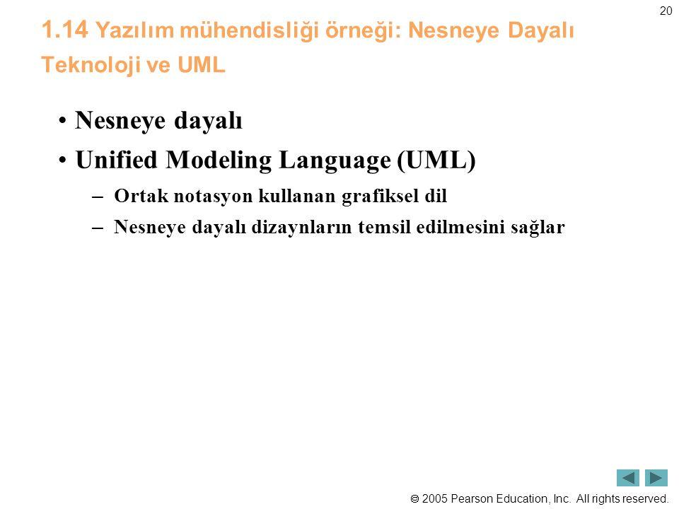  2005 Pearson Education, Inc. All rights reserved. 20 1.14 Yazılım mühendisliği örneği: Nesneye Dayalı Teknoloji ve UML Nesneye dayalı Unified Modeli