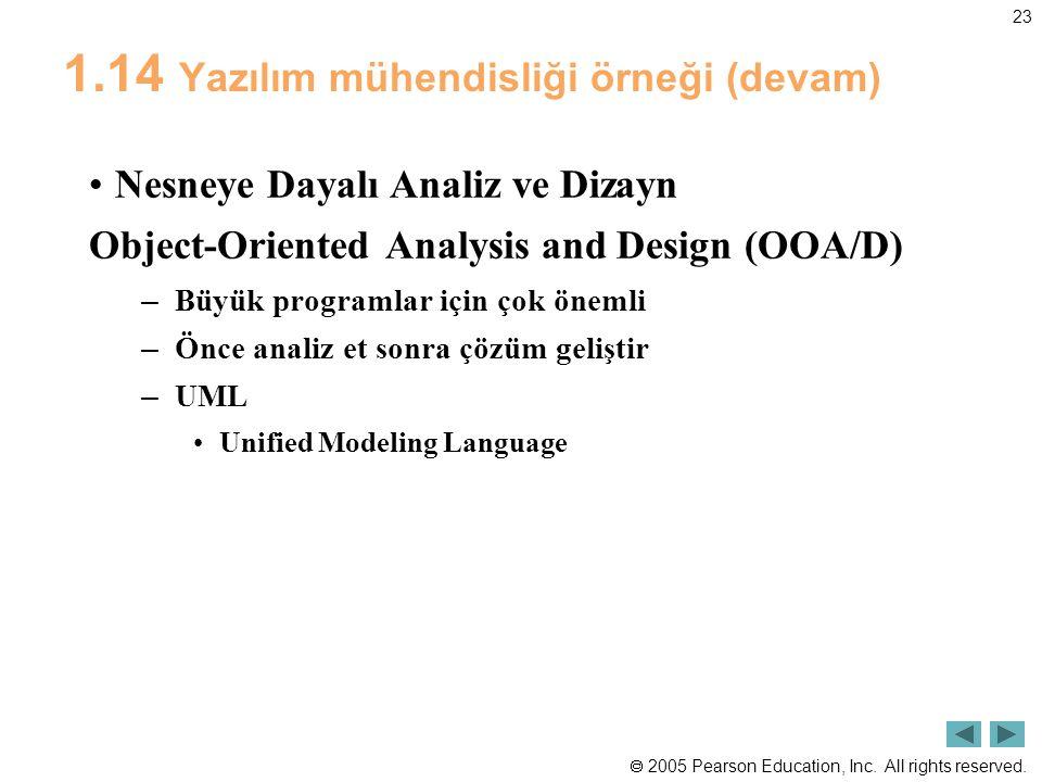  2005 Pearson Education, Inc. All rights reserved. 23 1.14 Yazılım mühendisliği örneği (devam) Nesneye Dayalı Analiz ve Dizayn Object-Oriented Analys