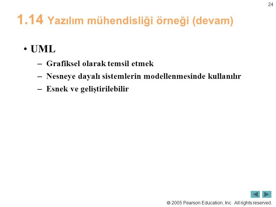  2005 Pearson Education, Inc. All rights reserved. 24 1.14 Yazılım mühendisliği örneği (devam) UML – Grafiksel olarak temsil etmek – Nesneye dayalı s