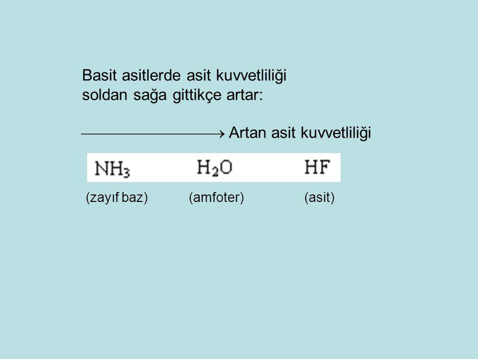 Basit asitlerde asit kuvvetliliği soldan sağa gittikçe artar:  Artan asit kuvvetliliği (zayıf baz) (amfoter) (asit)