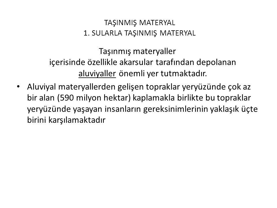 TAŞINMIŞ MATERYAL 1. SULARLA TAŞINMIŞ MATERYAL Taşınmış materyaller içerisinde özellikle akarsular tarafından depolanan aluviyaller önemli yer tutmakt