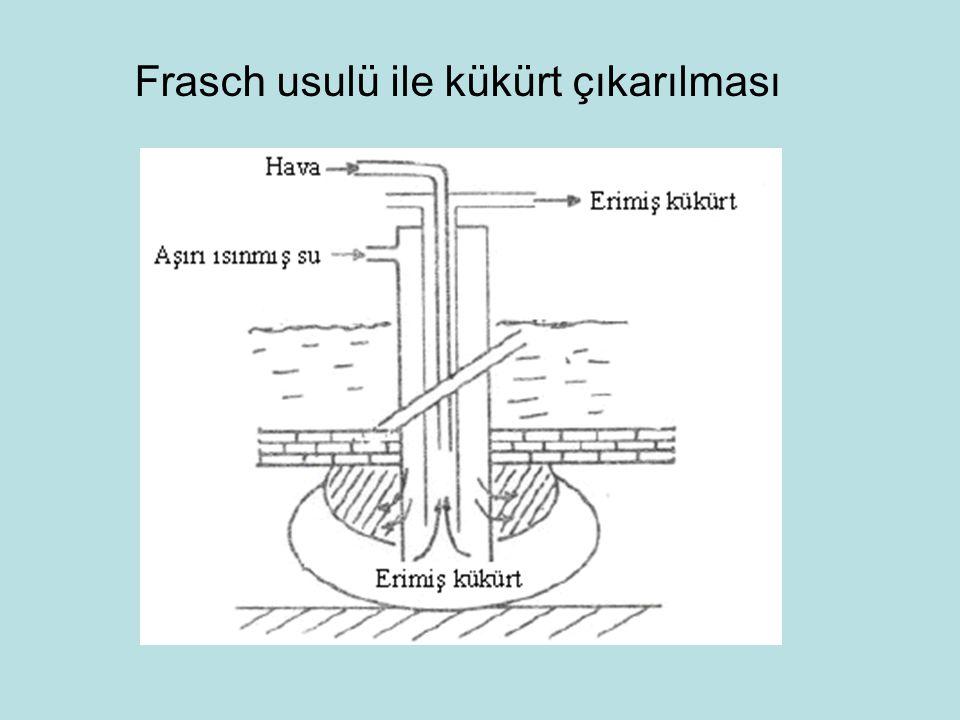 Frasch usulü ile kükürt çıkarılması