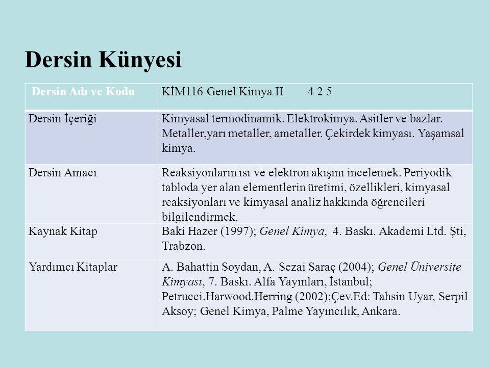 Dersin Künyesi Dersin Adı ve KoduKİM116 Genel Kimya II 4 2 5 Dersin İçeriğiKimyasal termodinamik.