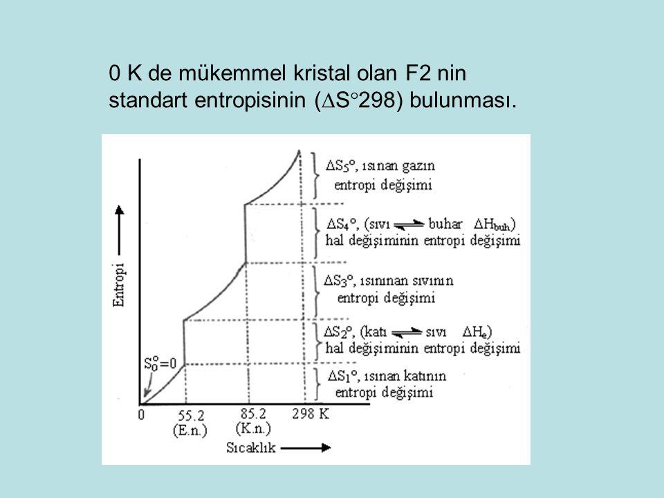0 K de mükemmel kristal olan F2 nin standart entropisinin (  S  298) bulunması.