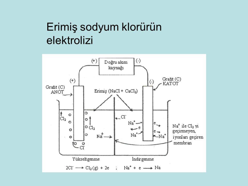 Erimiş sodyum klorürün elektrolizi
