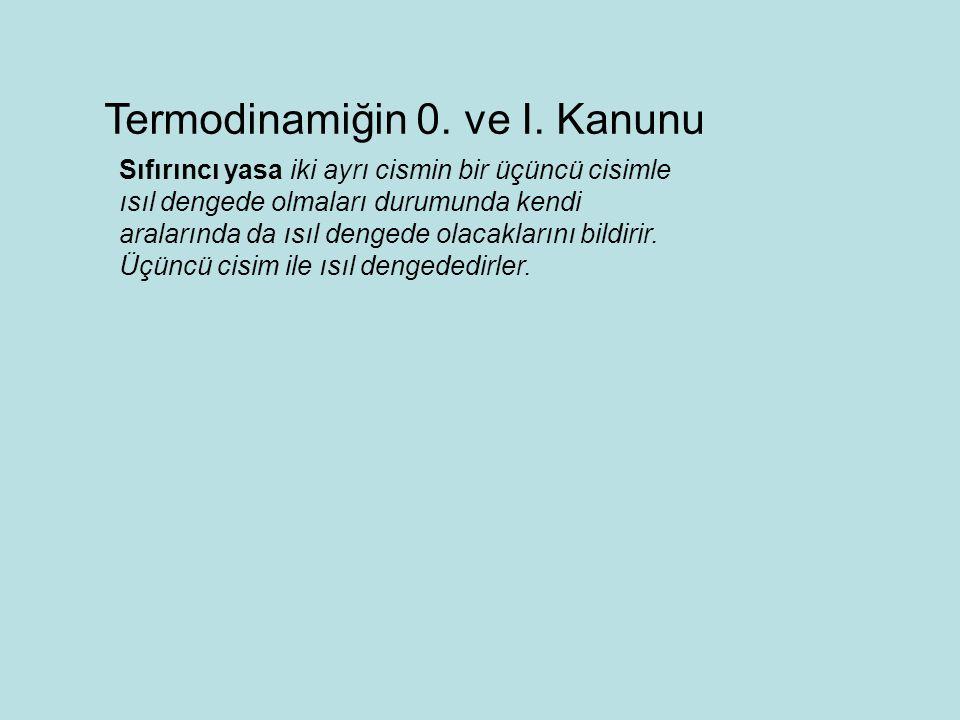 Termodinamiğin 0.ve I.