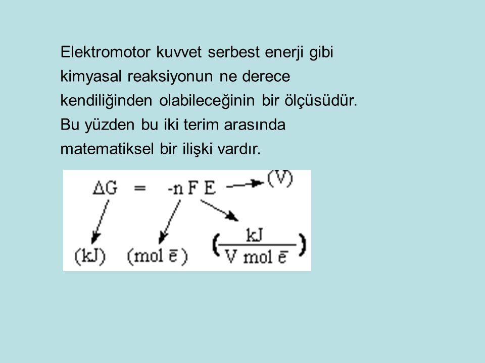 Elektromotor kuvvet serbest enerji gibi kimyasal reaksiyonun ne derece kendiliğinden olabileceğinin bir ölçüsüdür. Bu yüzden bu iki terim arasında mat