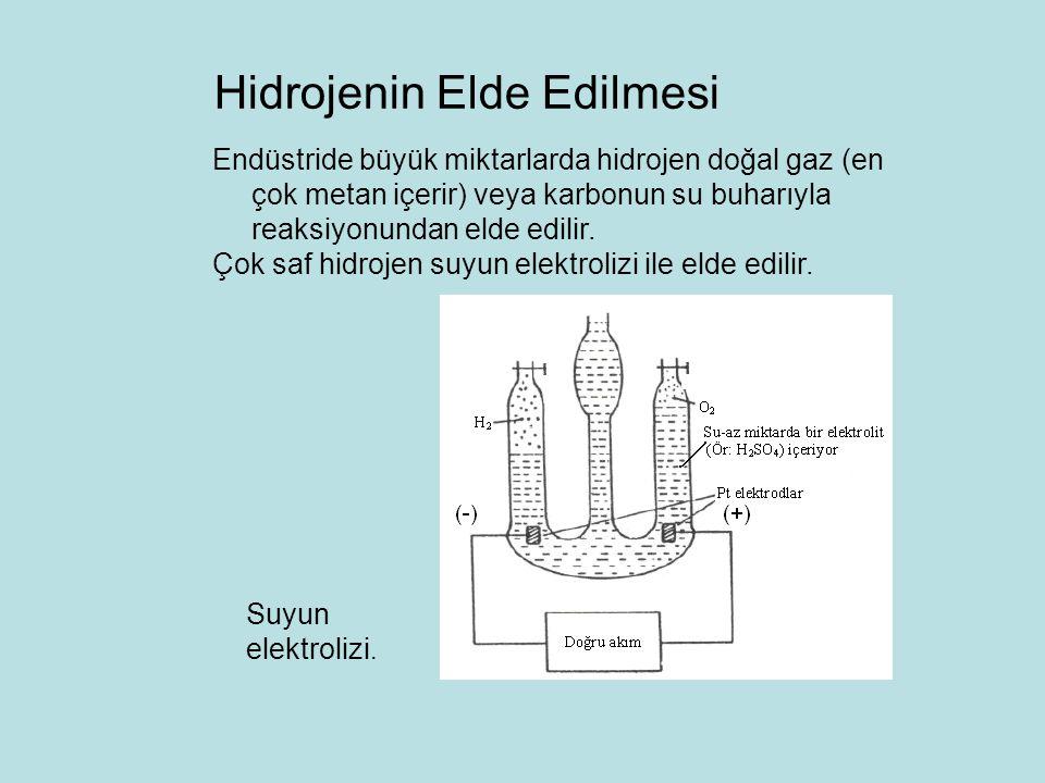 Endüstride büyük miktarlarda hidrojen doğal gaz (en çok metan içerir) veya karbonun su buharıyla reaksiyonundan elde edilir. Çok saf hidrojen suyun el