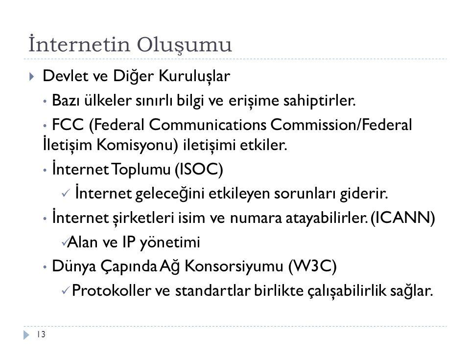 İnternetin Oluşumu 13  Devlet ve Di ğ er Kuruluşlar Bazı ülkeler sınırlı bilgi ve erişime sahiptirler. FCC (Federal Communications Commission/Federal