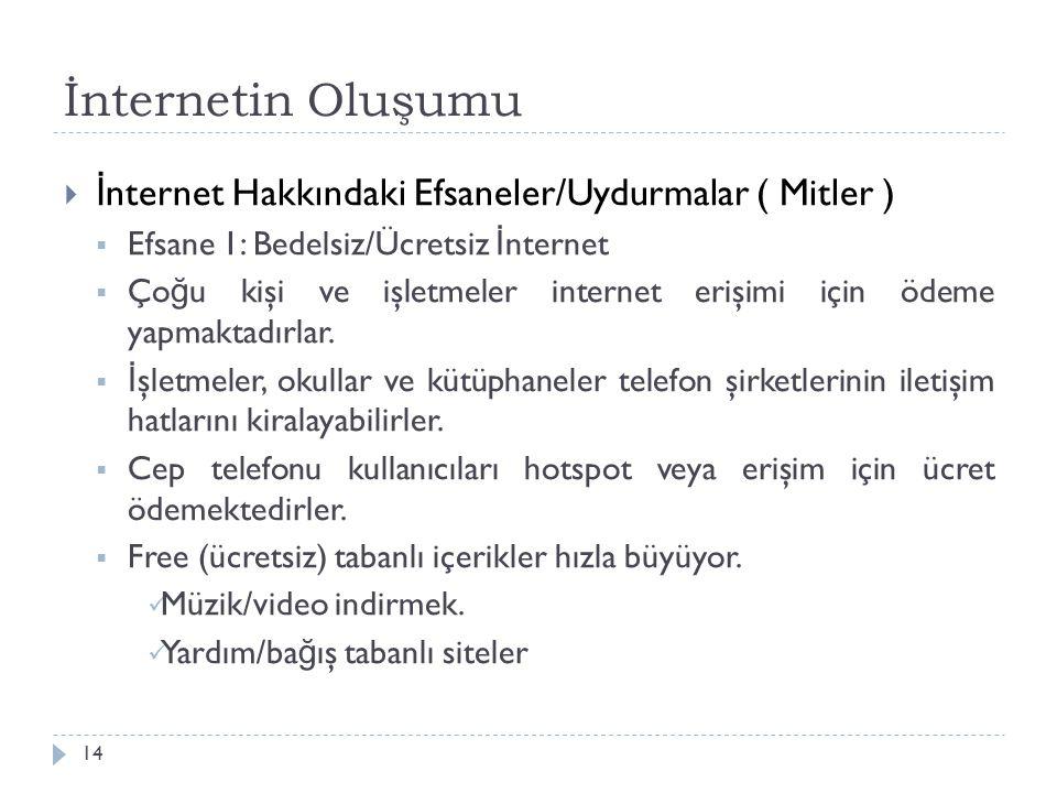 İnternetin Oluşumu 14  İ nternet Hakkındaki Efsaneler/Uydurmalar ( Mitler )  Efsane 1: Bedelsiz/Ücretsiz İ nternet  Ço ğ u kişi ve işletmeler inter