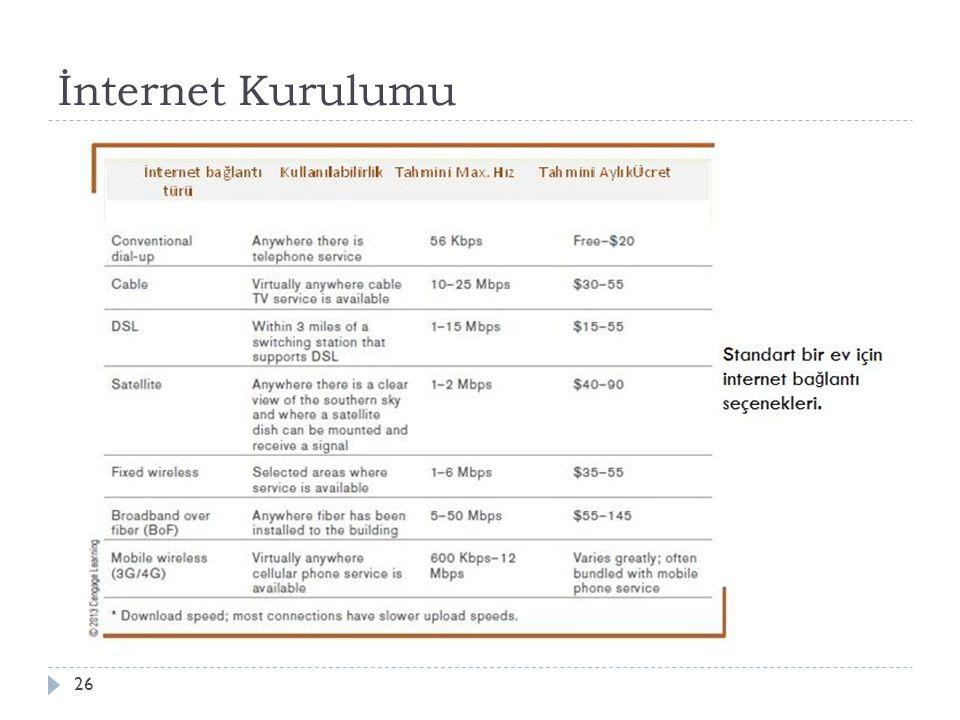 İnternet Kurulumu 26