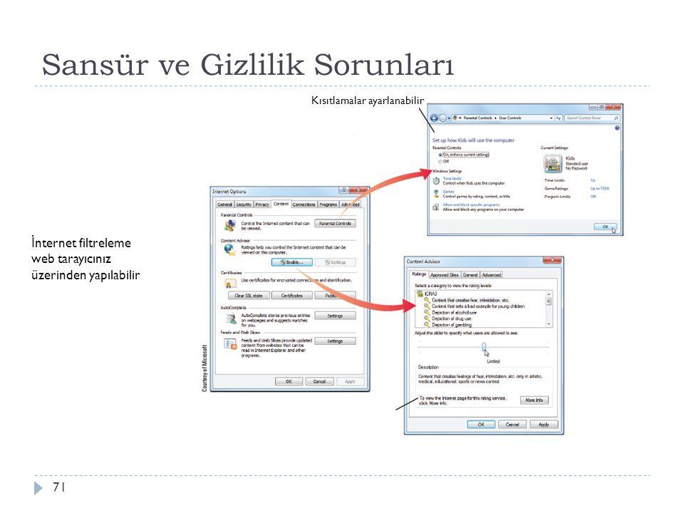 Sansür ve Gizlilik Sorunları 71 İ nternet filtreleme web tarayıcınız üzerinden yapılabilir Kısıtlamalar ayarlanabilir
