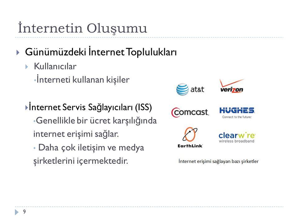 İnternetin Oluşumu 10  İ nternet İ çerik Sa ğ layıcıları Kişiler veya organizasyonlar internet içeri ğ i sa ğ layabilir.