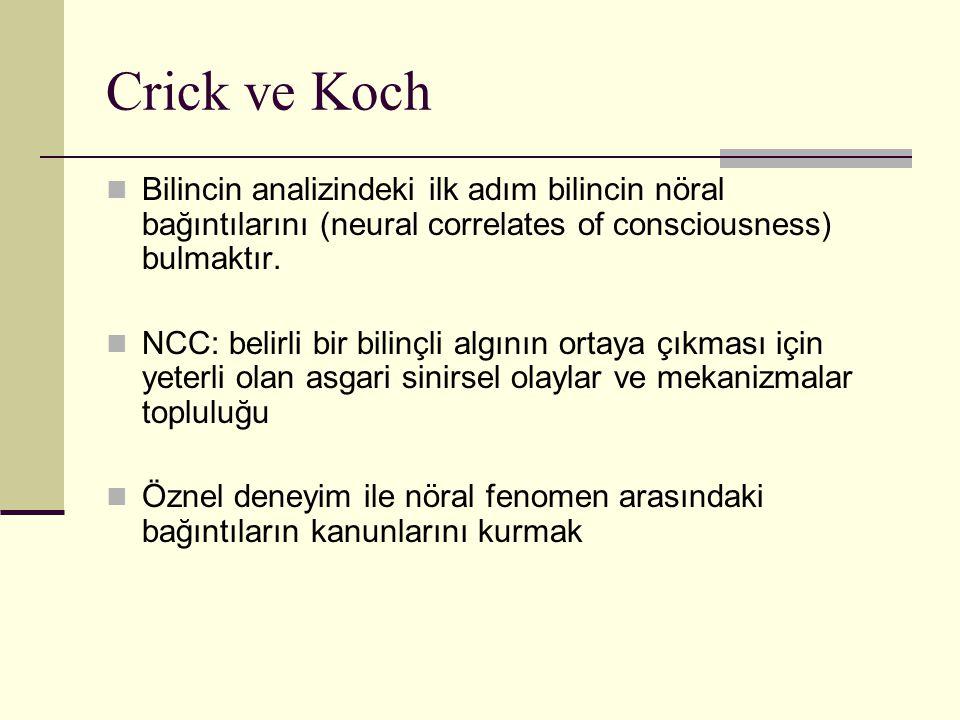 Crick ve Koch Bilincin analizindeki ilk adım bilincin nöral bağıntılarını (neural correlates of consciousness) bulmaktır. NCC: belirli bir bilinçli al