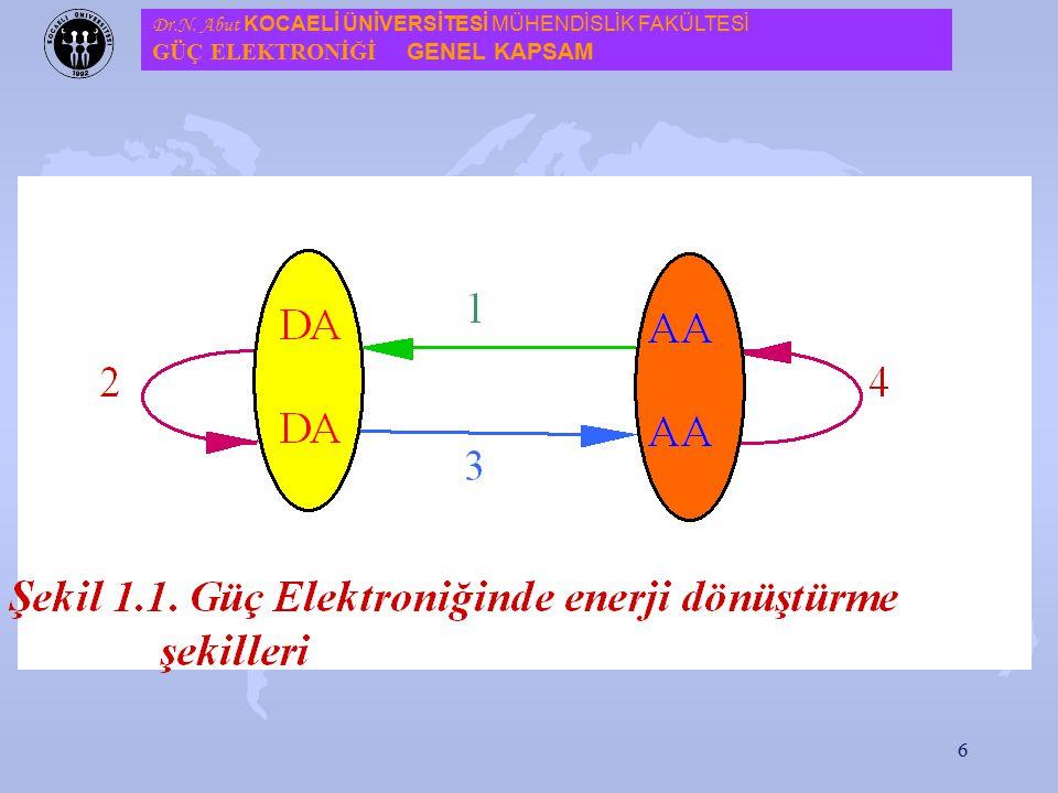 5 Genel olarak güç yarıiletken elemanları;   Doğrultucu diyotları,   Güç tranzistörleri   Güç MOSFET'leri (   Tristörler veya SCRs Şeklinde sı