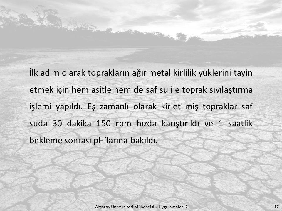 Aksaray Üniversitesi Mühendislik Uygulamaları 2 17 İlk adım olarak toprakların ağır metal kirlilik yüklerini tayin etmek için hem asitle hem de saf su