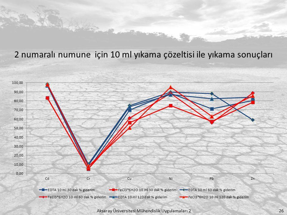 Aksaray Üniversitesi Mühendislik Uygulamaları 2 26 2 numaralı numune için 10 ml yıkama çözeltisi ile yıkama sonuçları
