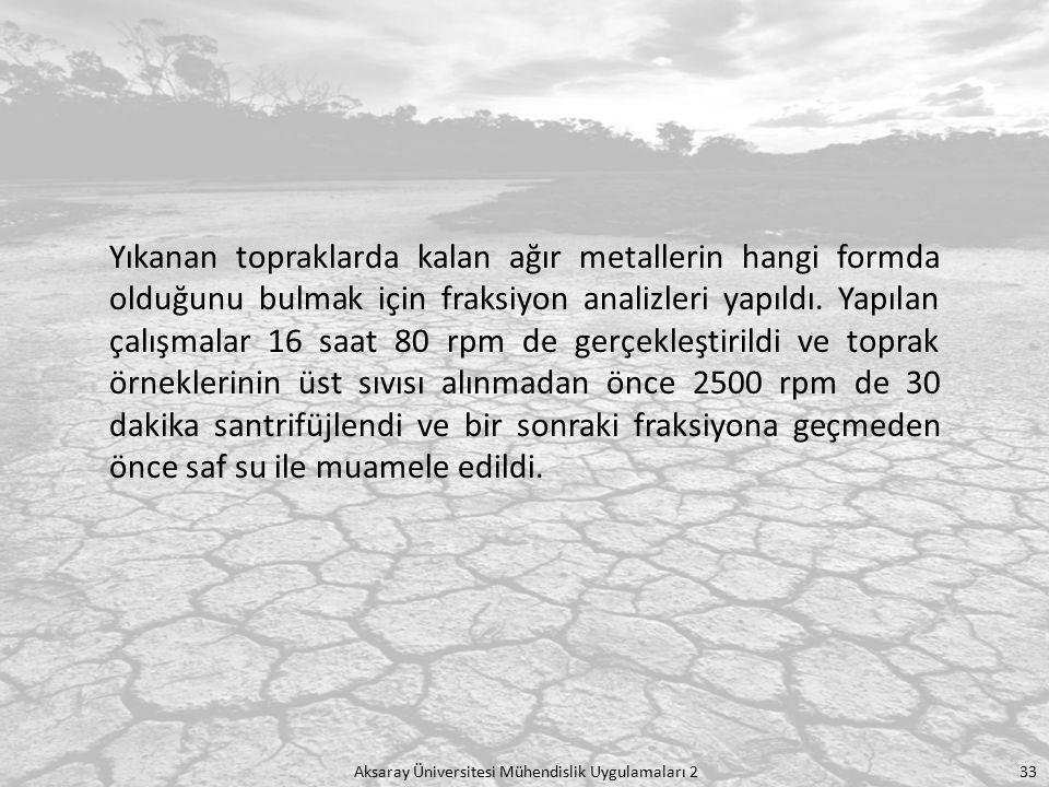 Aksaray Üniversitesi Mühendislik Uygulamaları 2 33 Yıkanan topraklarda kalan ağır metallerin hangi formda olduğunu bulmak için fraksiyon analizleri ya