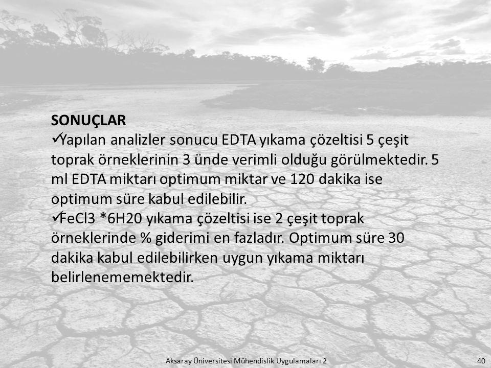 Aksaray Üniversitesi Mühendislik Uygulamaları 2 40 SONUÇLAR Yapılan analizler sonucu EDTA yıkama çözeltisi 5 çeşit toprak örneklerinin 3 ünde verimli