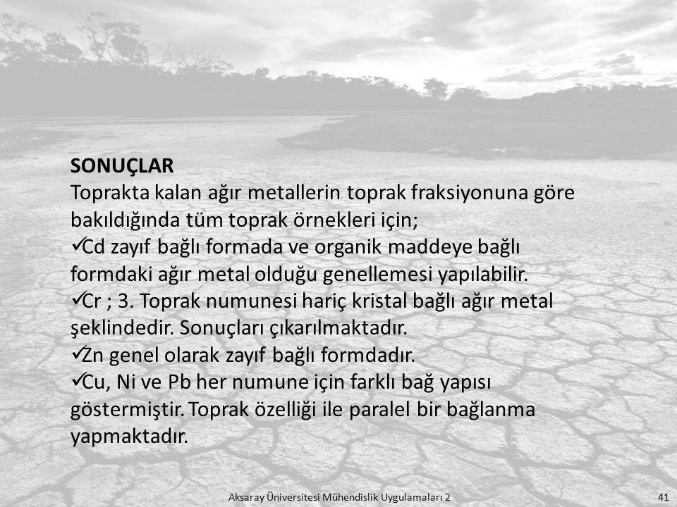 Aksaray Üniversitesi Mühendislik Uygulamaları 2 41 SONUÇLAR Toprakta kalan ağır metallerin toprak fraksiyonuna göre bakıldığında tüm toprak örnekleri