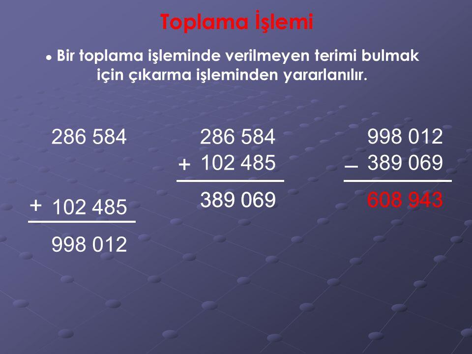 998 012 Toplama İşlemi ● Bir toplama işleminde verilmeyen terimi bulmak için çıkarma işleminden yararlanılır.