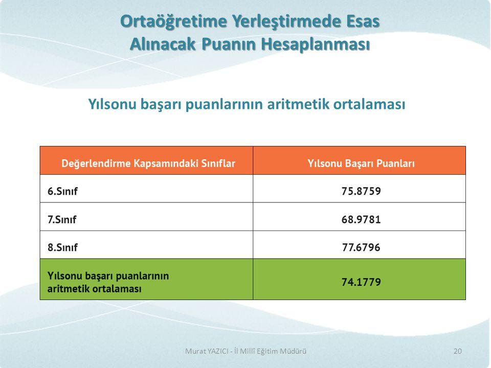 Ortaöğretime Yerleştirmede Esas Alınacak Puanın Hesaplanması Yılsonu başarı puanlarının aritmetik ortalaması Murat YAZICI - İl Millî Eğitim Müdürü20