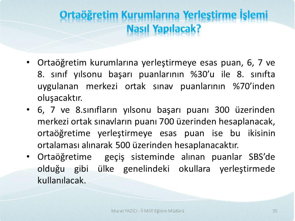 Murat YAZICI - İl Millî Eğitim Müdürü35 Ortaöğretim kurumlarına yerleştirmeye esas puan, 6, 7 ve 8.