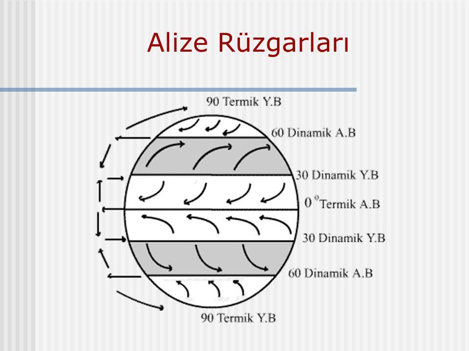 Herhangi bir bölgedeki su dengesi aşağıdaki basit formül ile açıklanabilir.