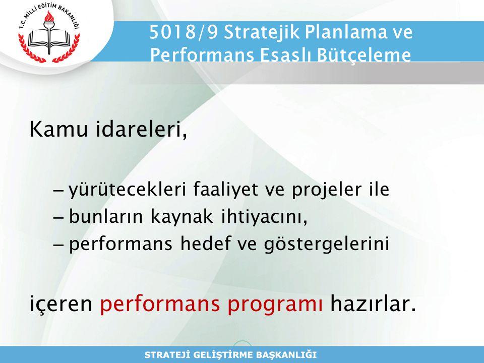 5018/9 Stratejik Planlama ve Performans Esaslı Bütçeleme Kamu idareleri, – yürütecekleri faaliyet ve projeler ile – bunların kaynak ihtiyacını, – perf