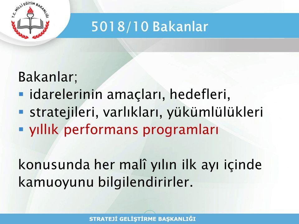 5018/10 Bakanlar Bakanlar;  idarelerinin amaçları, hedefleri,  stratejileri, varlıkları, yükümlülükleri  yıllık performans programları konusunda he