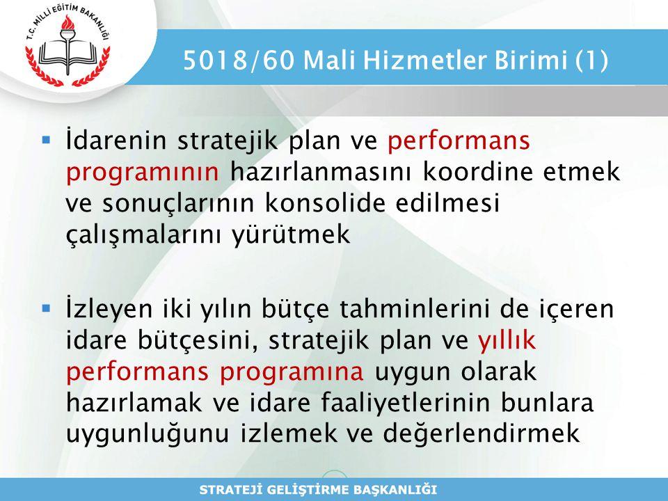 5018/60 Mali Hizmetler Birimi (1)  İdarenin stratejik plan ve performans programının hazırlanmasını koordine etmek ve sonuçlarının konsolide edilmesi