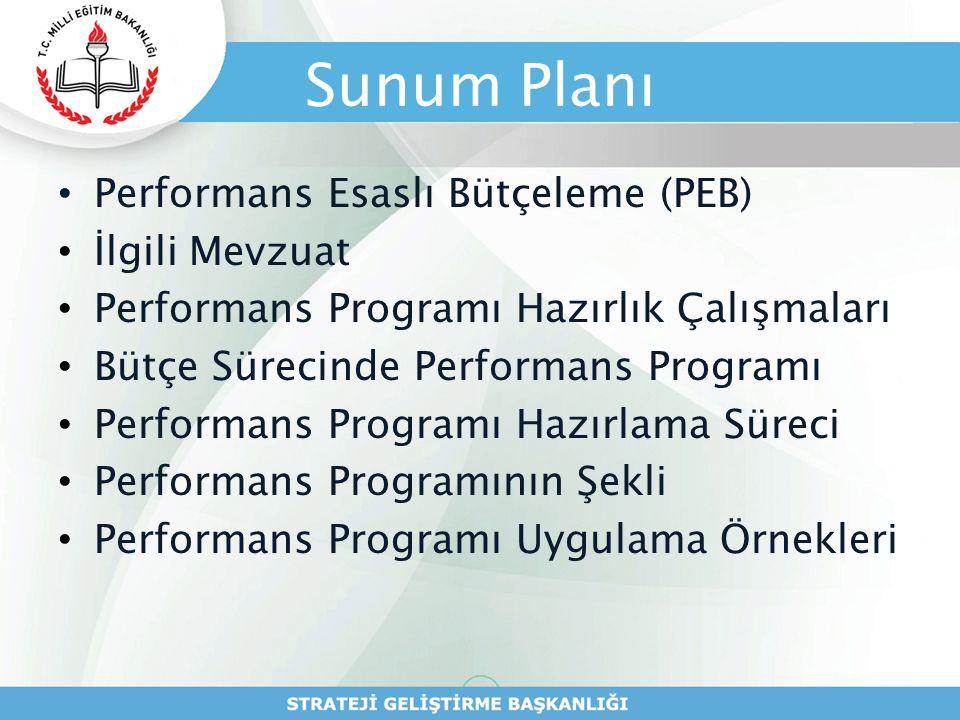 Performans Programı Hazırlık Çalışmaları  Kalkınma Planı, Hükümet Programı, Yıllık Program, Orta Vadeli Program, Orta Vadeli Mali Plan ile stratejik planlar esas alınır…  Kamu idareleri ihtiyaç duyulacak her türlü bilgi ve verilerin toplanması ve analiz edilmesi için gerekli ortam, yapı ve süreçleri oluştururlar