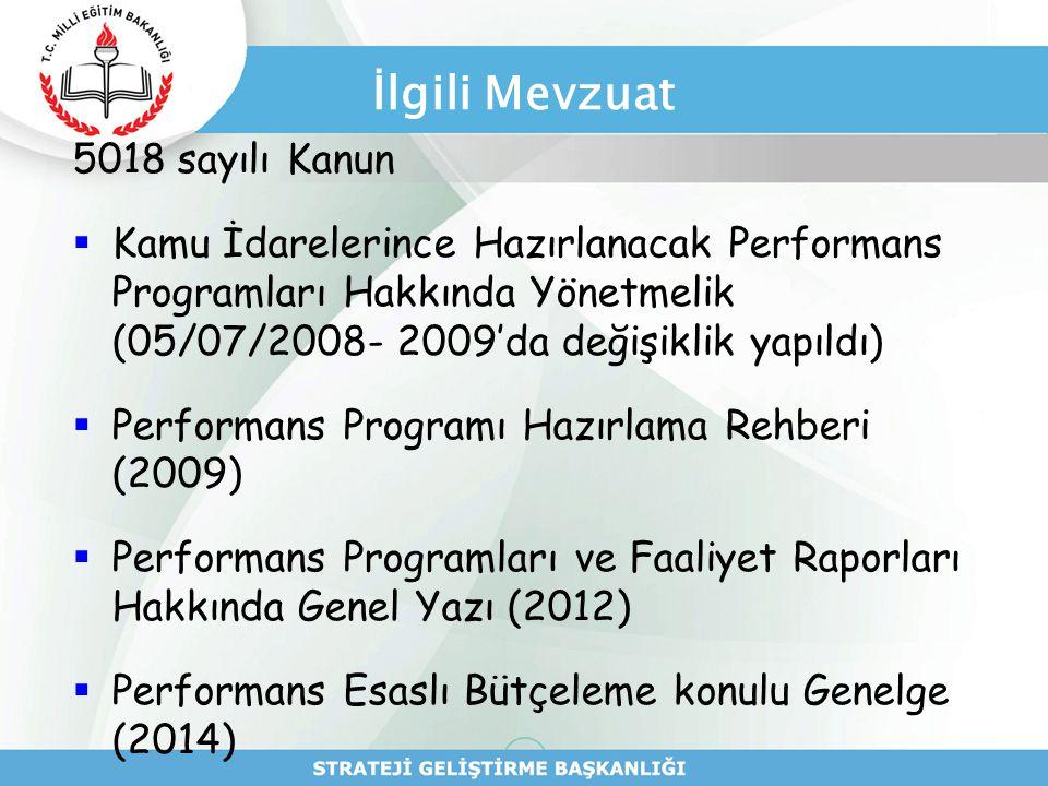 İlgili Mevzuat 5018 sayılı Kanun  Kamu İdarelerince Hazırlanacak Performans Programları Hakkında Yönetmelik (05/07/2008- 2009'da değişiklik yapıldı)