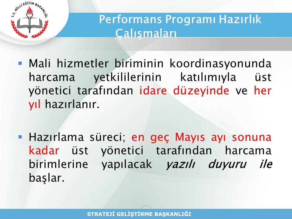 Performans Programı Hazırlık Çalışmaları  Mali hizmetler biriminin koordinasyonunda harcama yetkililerinin katılımıyla üst yönetici tarafından idare