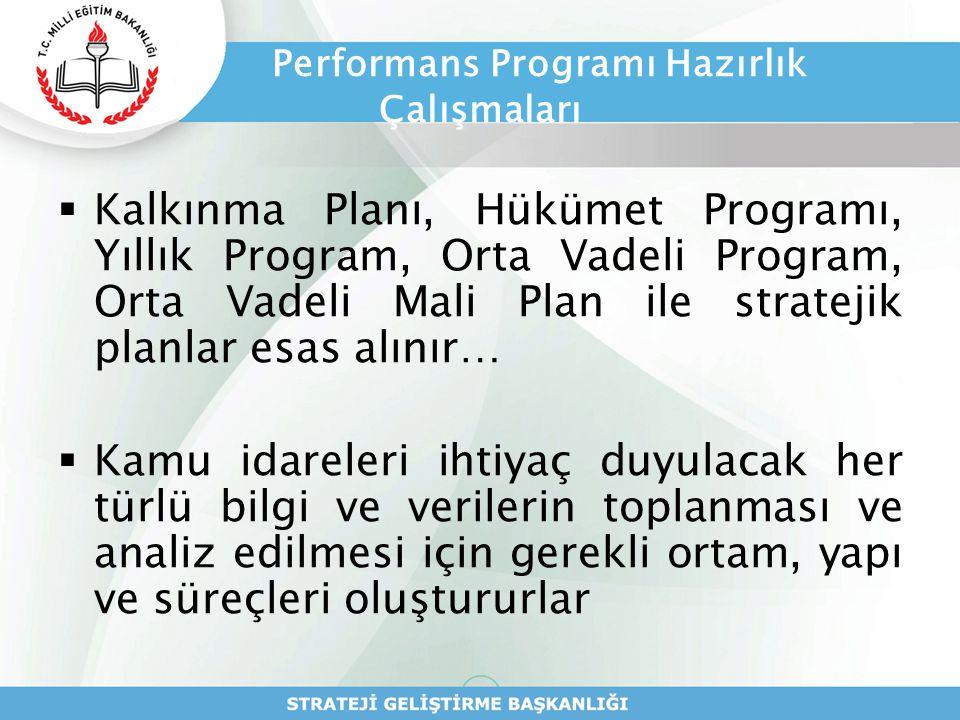 Performans Programı Hazırlık Çalışmaları  Kalkınma Planı, Hükümet Programı, Yıllık Program, Orta Vadeli Program, Orta Vadeli Mali Plan ile stratejik