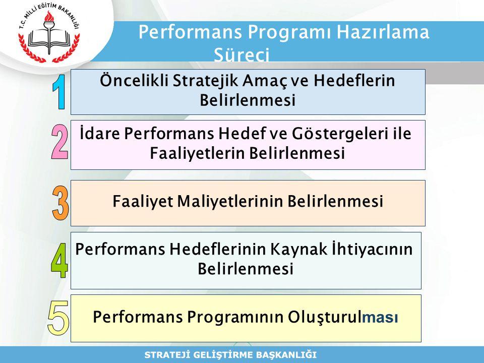 Performans Programı Hazırlama Süreci Öncelikli Stratejik Amaç ve Hedeflerin Belirlenmesi İdare Performans Hedef ve Göstergeleri ile Faaliyetlerin Beli