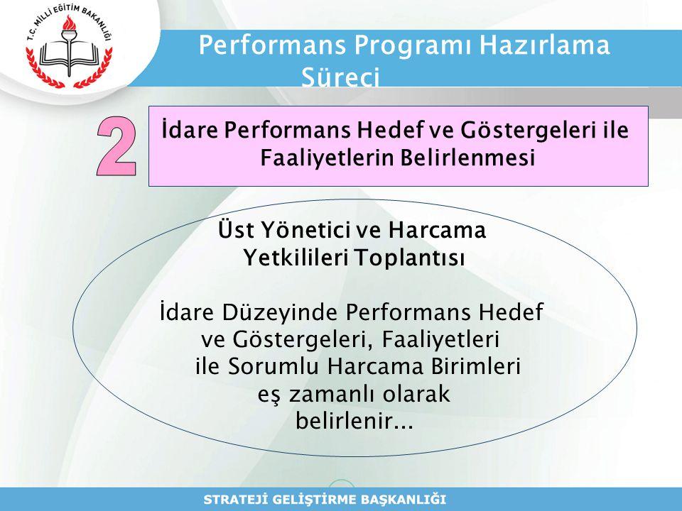 Performans Programı Hazırlama Süreci İdare Performans Hedef ve Göstergeleri ile Faaliyetlerin Belirlenmesi Üst Yönetici ve Harcama Yetkilileri Toplant