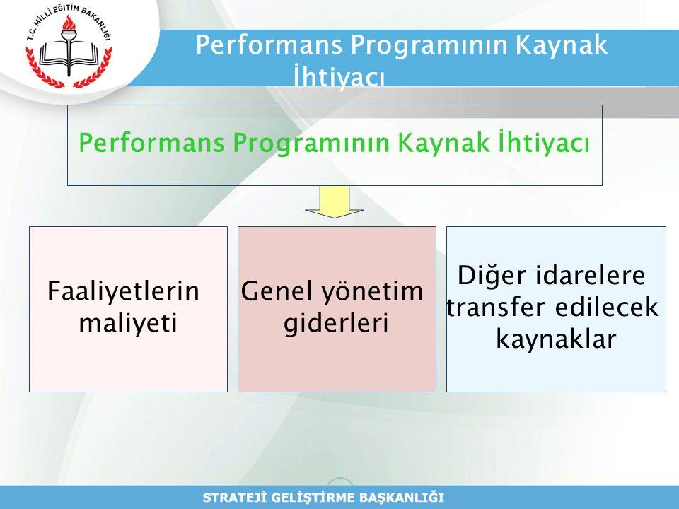Performans Programının Kaynak İhtiyacı Faaliyetlerin maliyeti Genel yönetim giderleri Diğer idarelere transfer edilecek kaynaklar